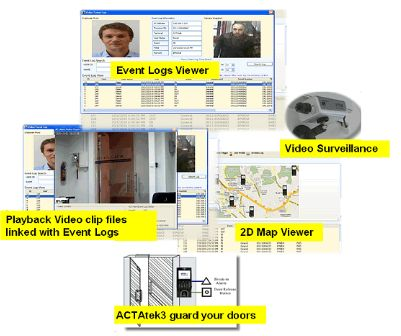 ID-Video Software Suite