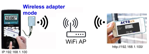 WiFi adapter mode