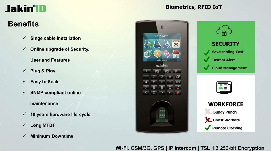 5G and Biometrics RFID IoTs for access control and workforce management